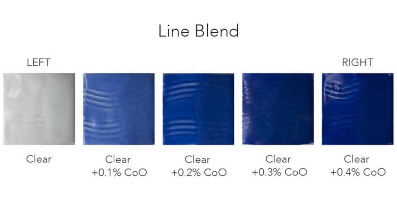 LineBlend